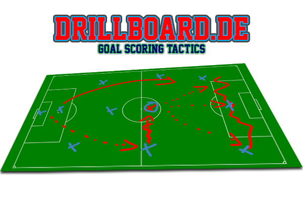 Soccer-Football DrillBoard